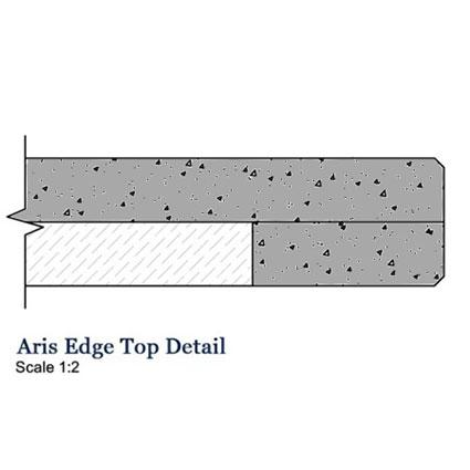 aris_edge_top_detail1-480x480