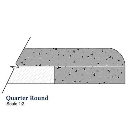 quarter_round